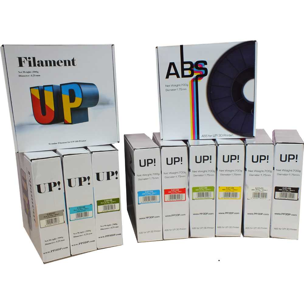 The range of UP filament