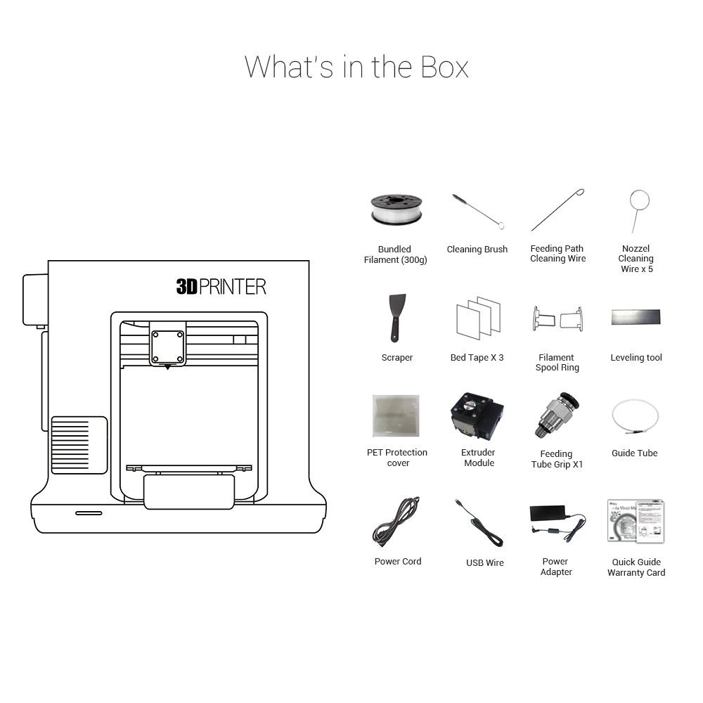 Whats in the box of the mini w+