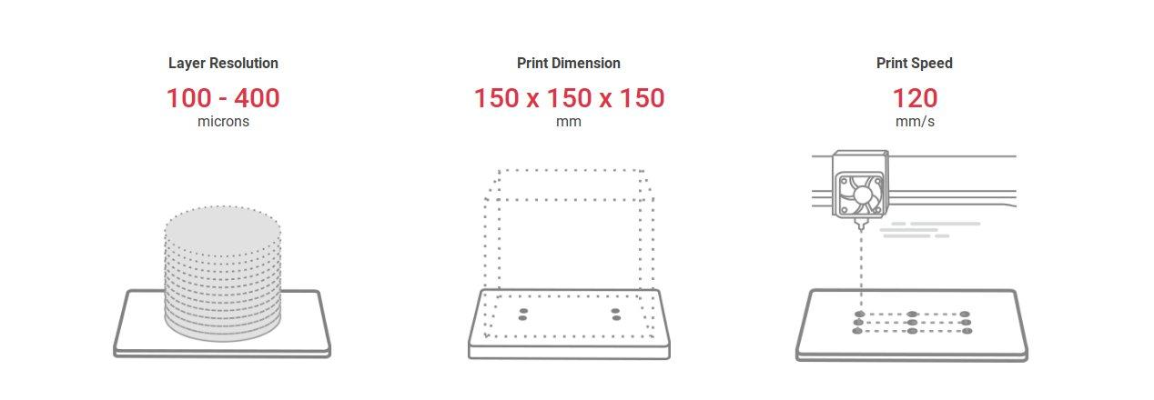 features of the XYZprinting da vinci mini w+