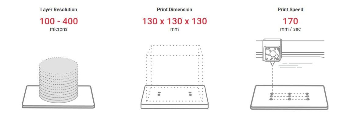 Da Vinci Color Mini specifications