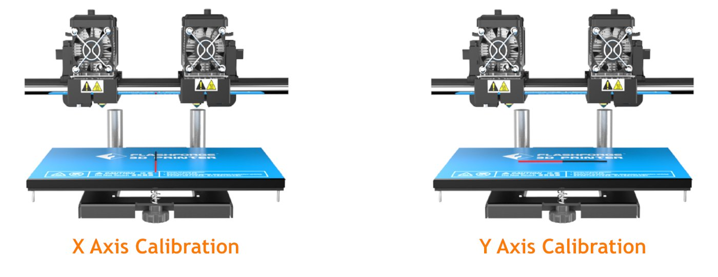 X and Y extruder calibration of the IDEX system